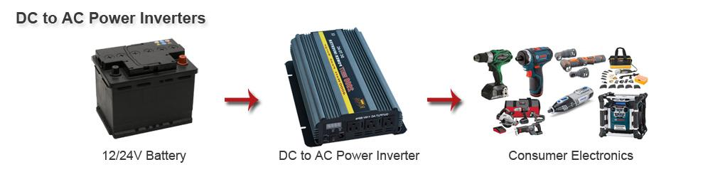 Royal Power Inverter